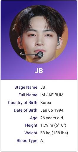 Jb Got7 Kpop Profile Kpop Profiles Got7 Fun Facts