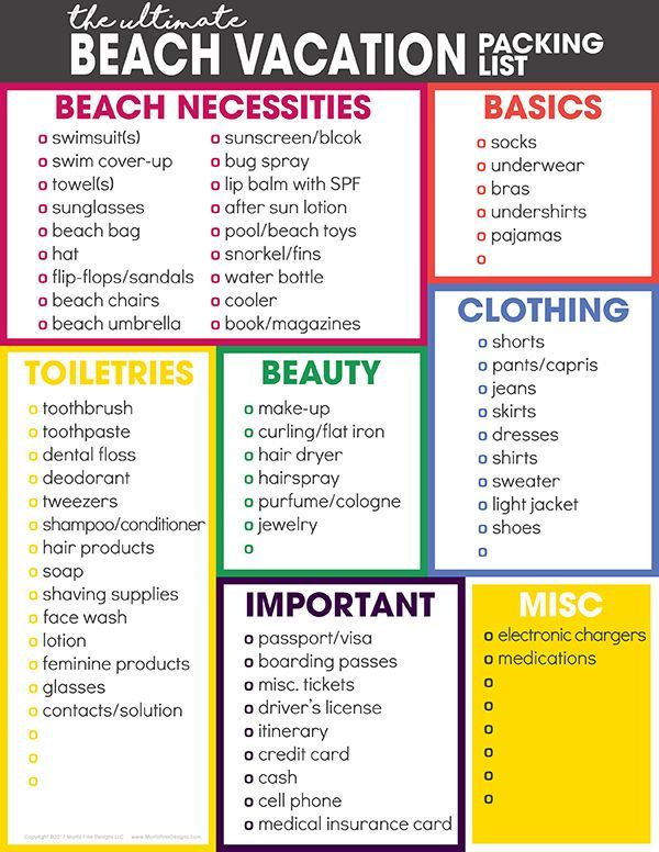 The Ultimate Beach Vacation Packing List vacation Pinterest