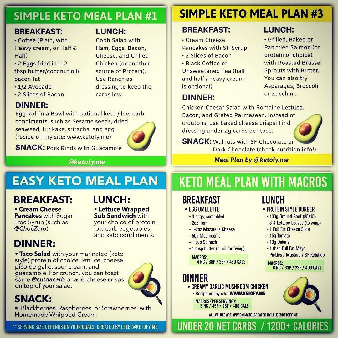 12 week keto diet