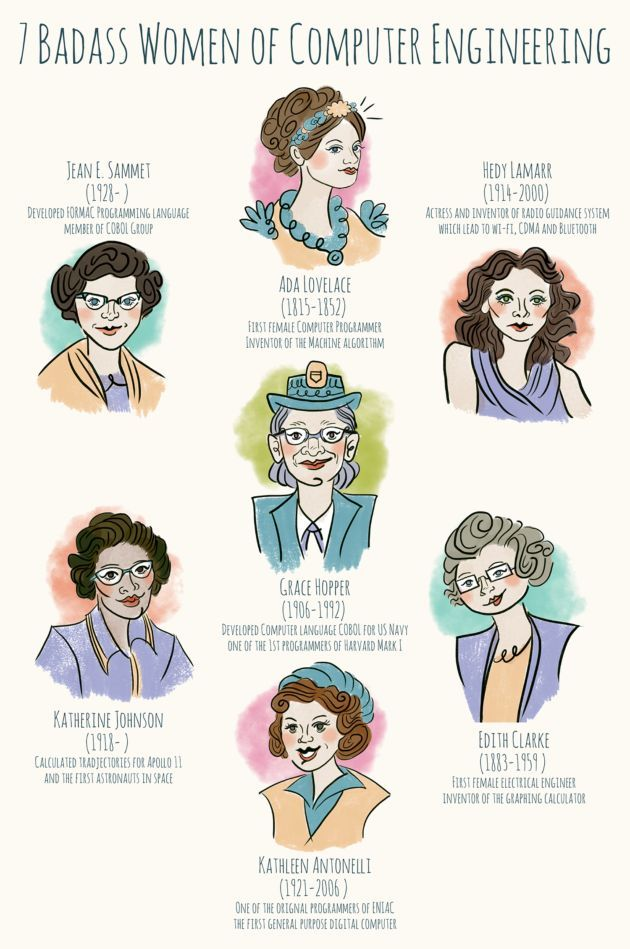 7 Badass Women of Computer Engineering, Illustrated #sciencehistory