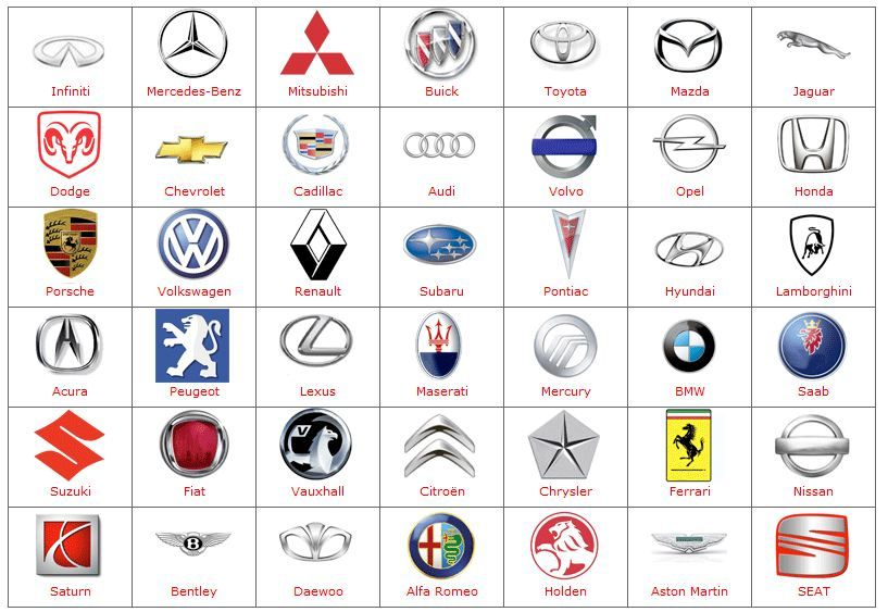 Logo Quiz All Car Logos Car Brands Logos Car Symbols