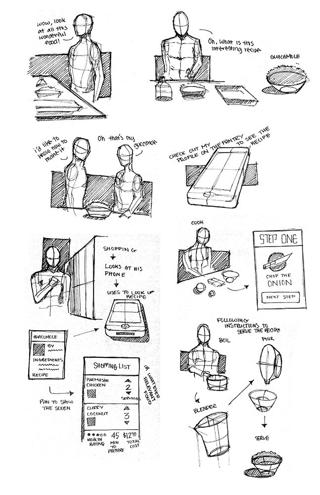 Interaction Design Sketches Mind maps, Experience Mapping and - interactive storyboards