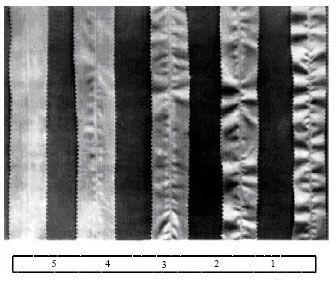 19. Seam Type- BOUND SEAM BS- Seam made by using fabric binding ...