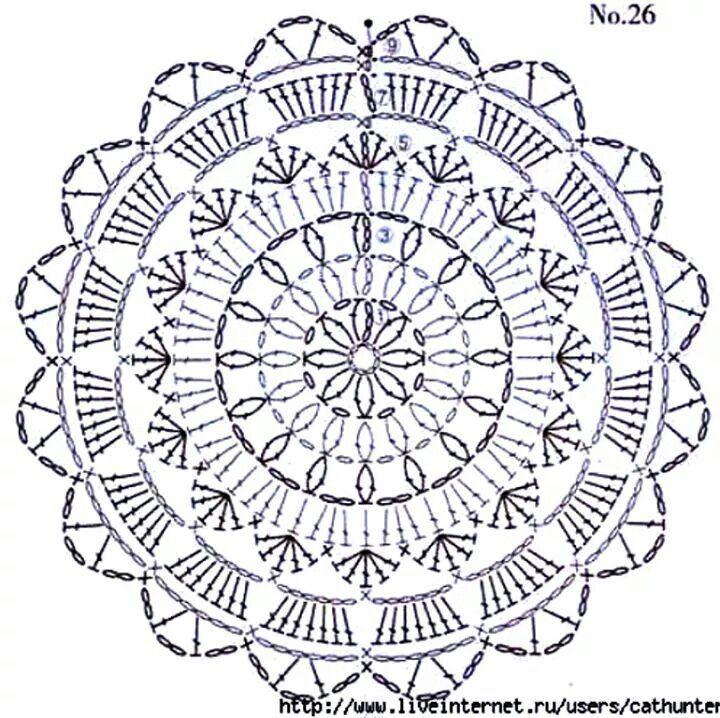 Gráfico   CROCHET flores y cuadrados   Pinterest   Mandalas, Carpeta ...