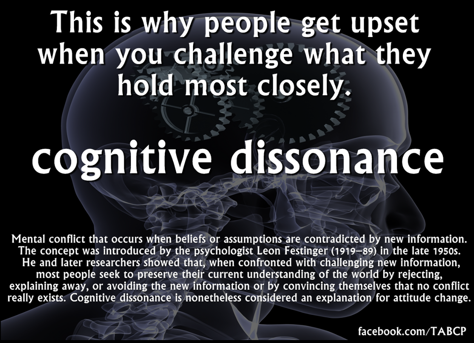 Cognitive dissonance | Cognitive dissonance, Psychology, Beliefs