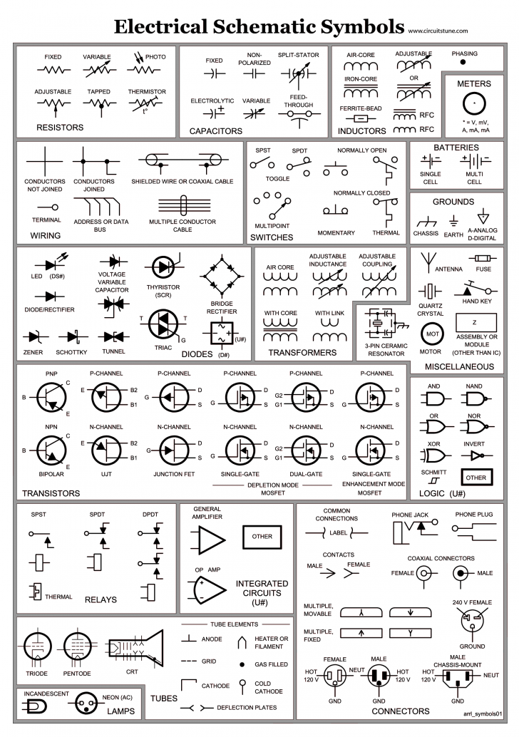 gm wiring diagram legend - bookingritzcarlton.info | electrical schematic  symbols, electrical symbols, electrical wiring diagram  pinterest