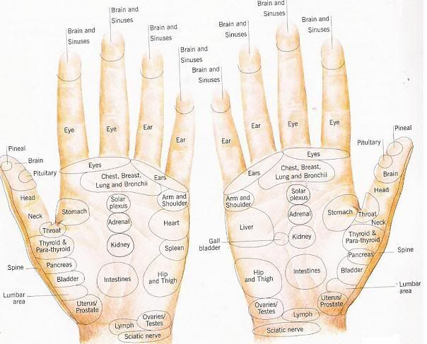 how to give a simple hand massage