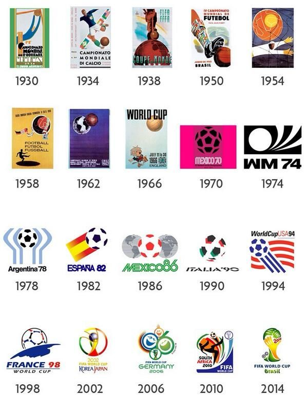 Past World Cup Logos World Cup Logo World Cup Fifa World Cup