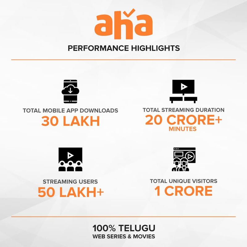 Aha attracts 1 crore unique visitors in just over a quarter!