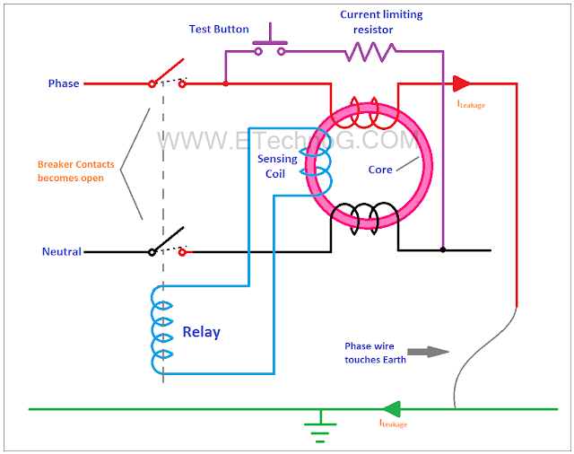Rccb Residual Current Circuit Breaker Electronic Circuit Projects Circuit Circuit Projects
