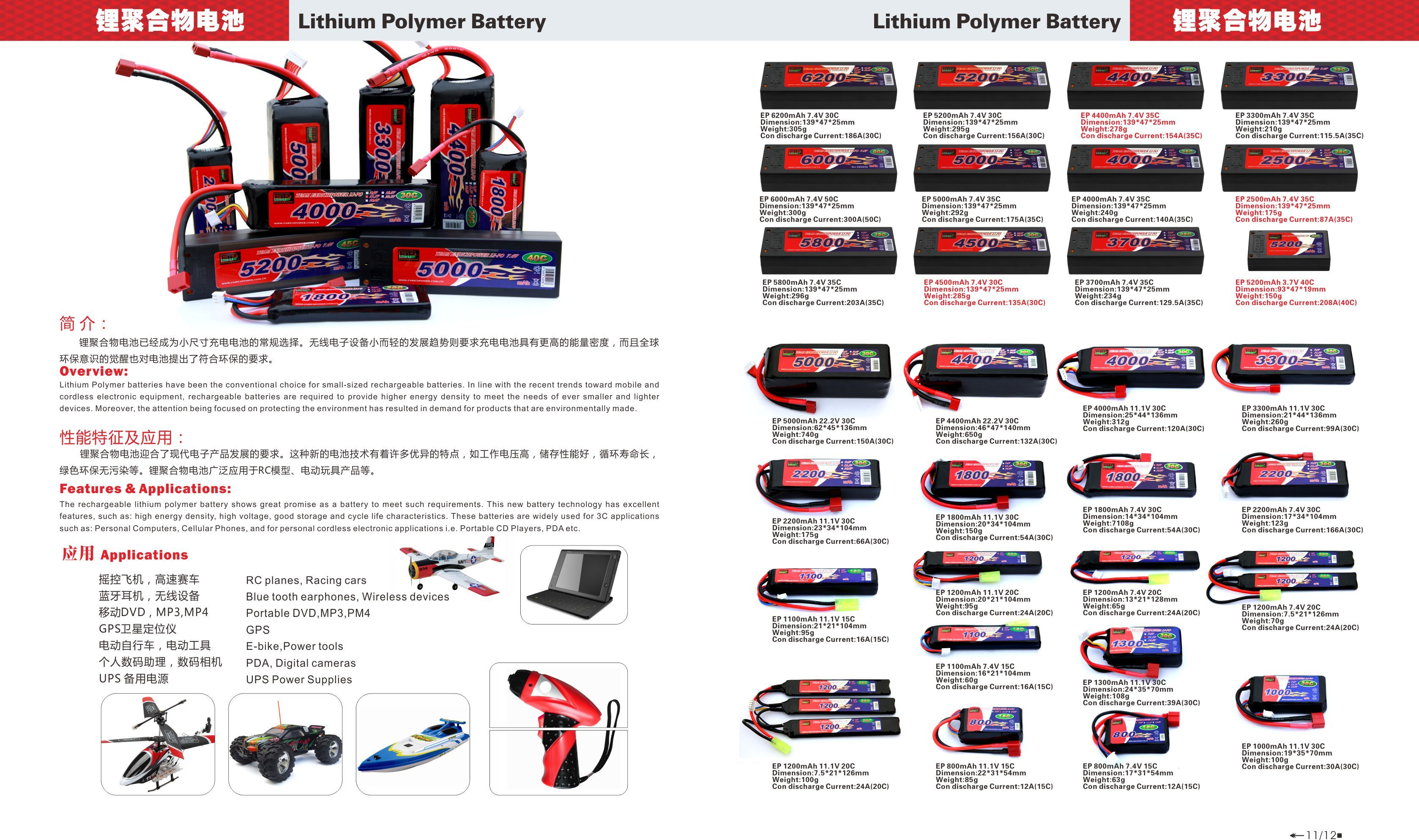 EP Lipo batteries sizes