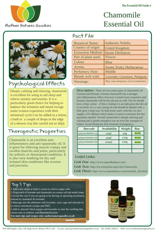 Mother Natures Goodies Fact Sheet The ESSENTIAL GUIDE to - free fact sheet
