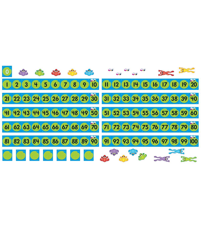 Frog Pond Number Line 0 100 Bulletin Board Set 2 Sets