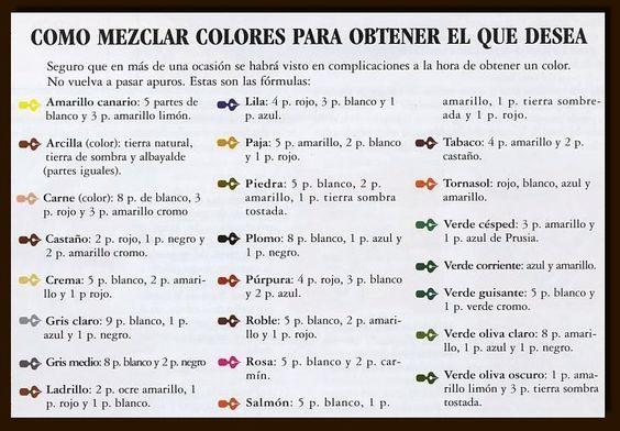 Guia para mezclar colores oleo pinturas pinterest for Como sacar el color aguamarina