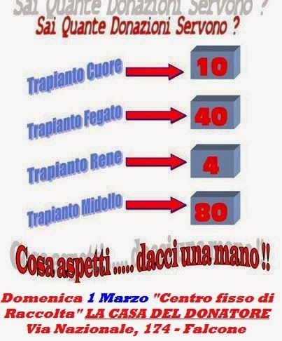 Progetto per il Lavoro: Responsabile Amministrativo Messina