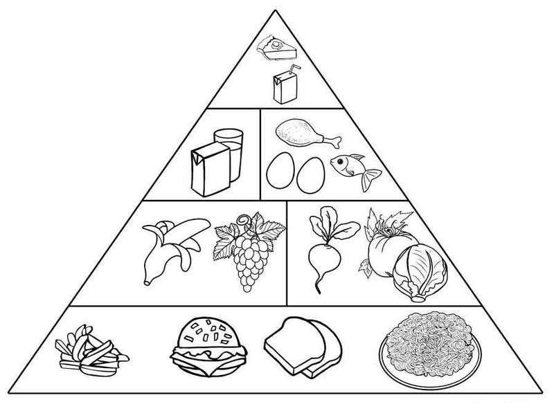 Food Pyramid Meyve Beslenme Okul Oncesi Fikirleri