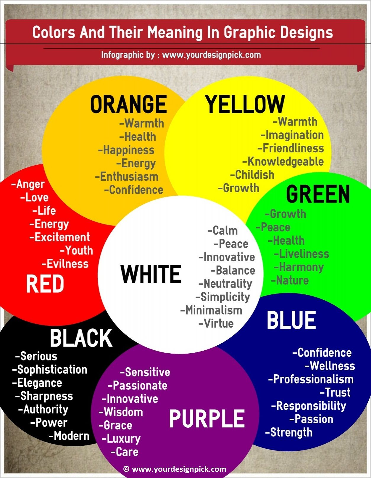 Meaning Of Colors in Graphic Design Color meanings, Aura