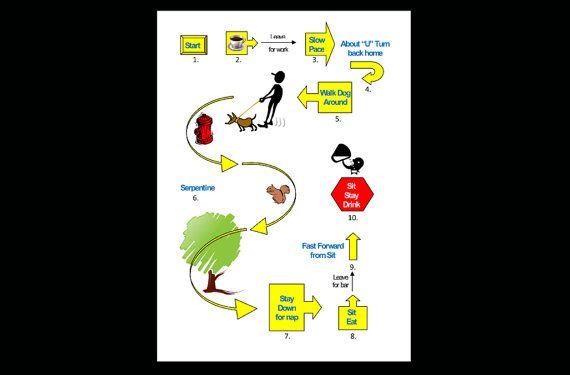 Rally Obedience Birthday Card Dog Card Dog Cards Birthday Cards