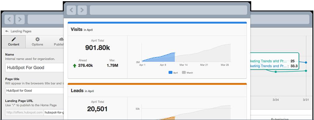 Internet Marketing Software Hubspot S Inbound Marketing Products Internet Marketing Software Hubspot Enterprise Business