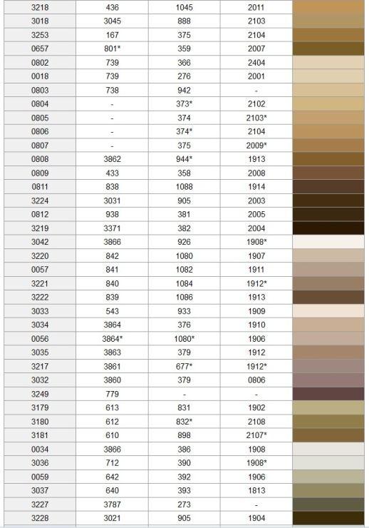 Dmc Floss Conversion Chart Peopledavidjoel