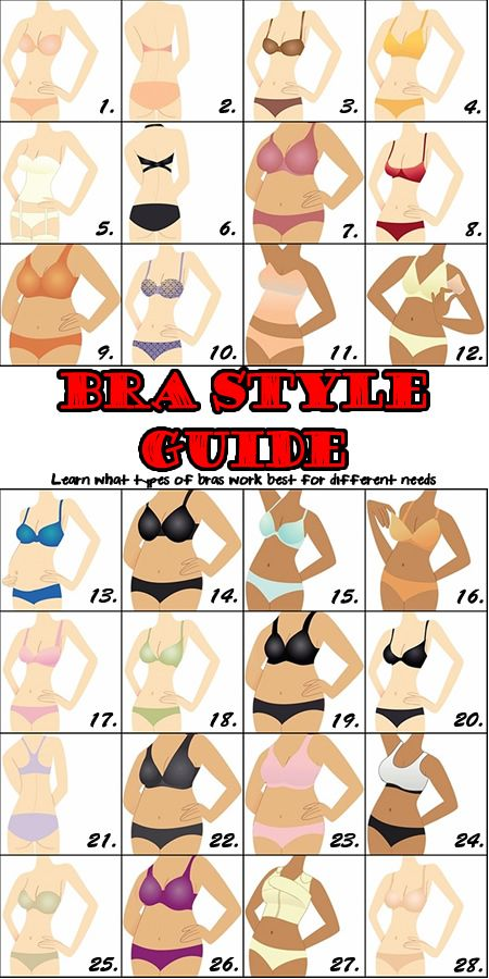2e2d939043d40 Bra Cup Styles That Will Fit Every Need of Yours