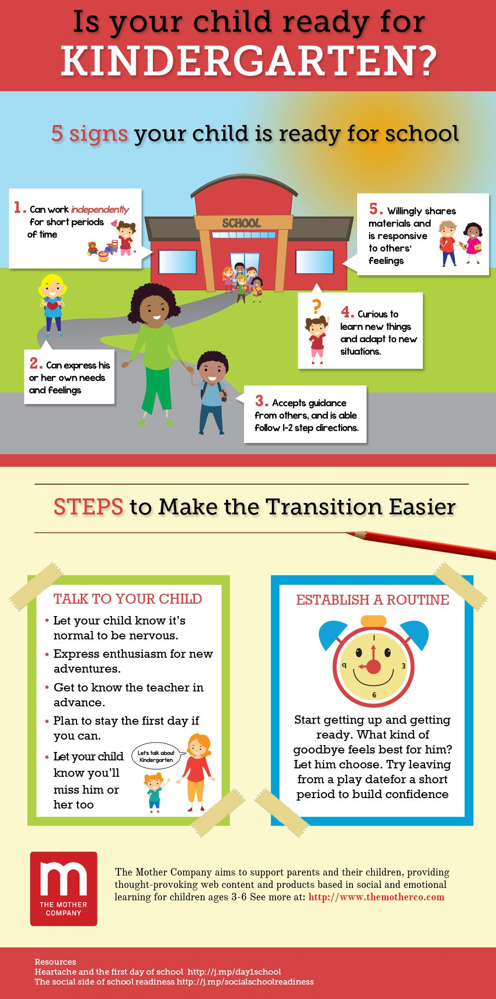 Is your child ready for kindergarten infographic