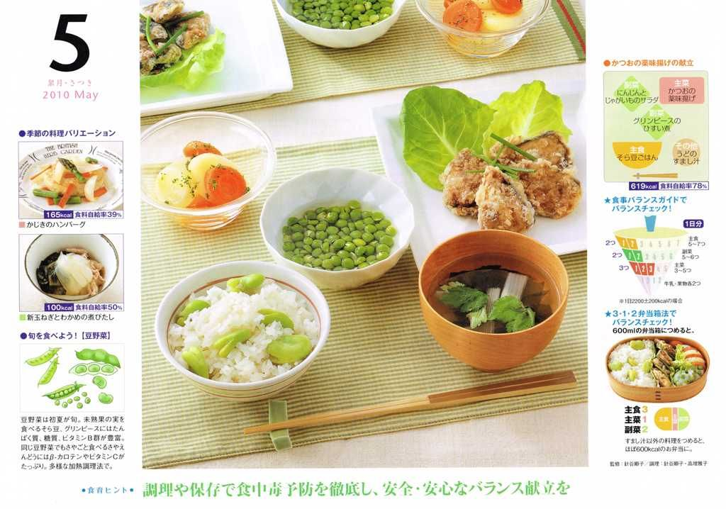 japanese food レシピ 食べ物のアイデア おいしい