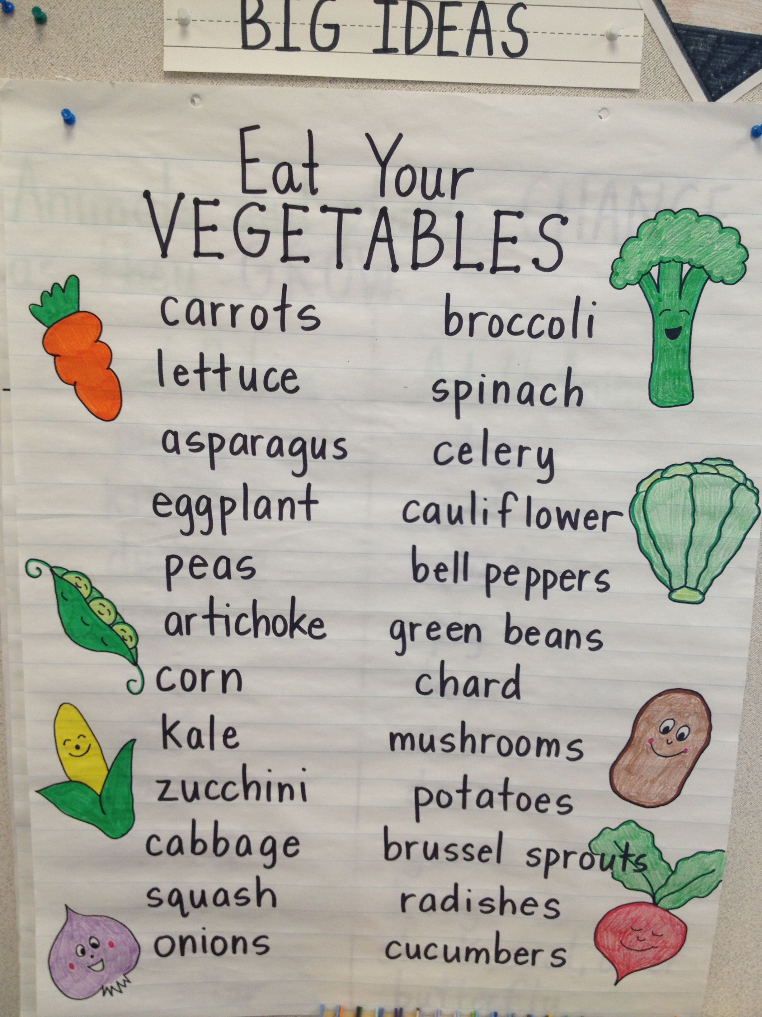 Treasures Unit 5 The Ugly Vegetables