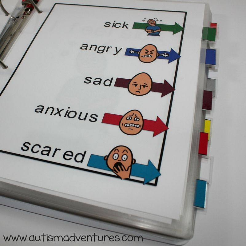 Calm Down Autism Classroom Visual
