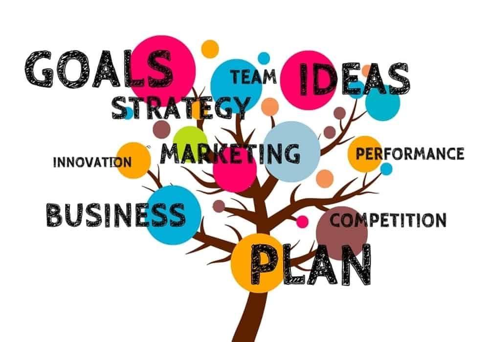 Cara Menjadi Pengusaha Sukses Dan Bisnis Anda Menjadi Lebih Lancar The Plan Manajemen Bisnis Startup