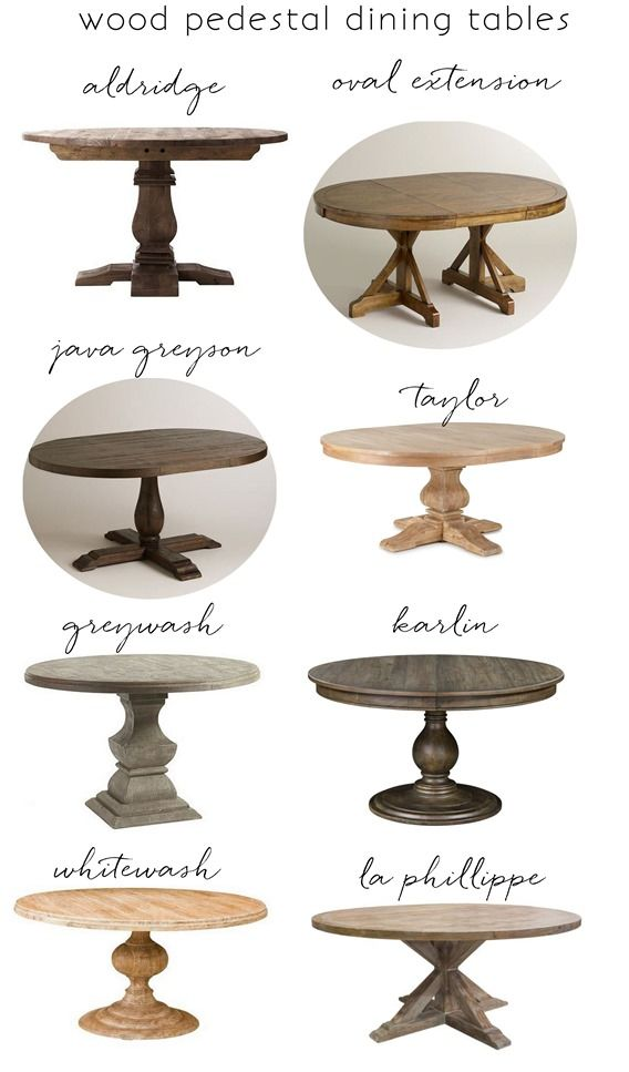 Wood Pedestal Dining Tables | Centsational Style