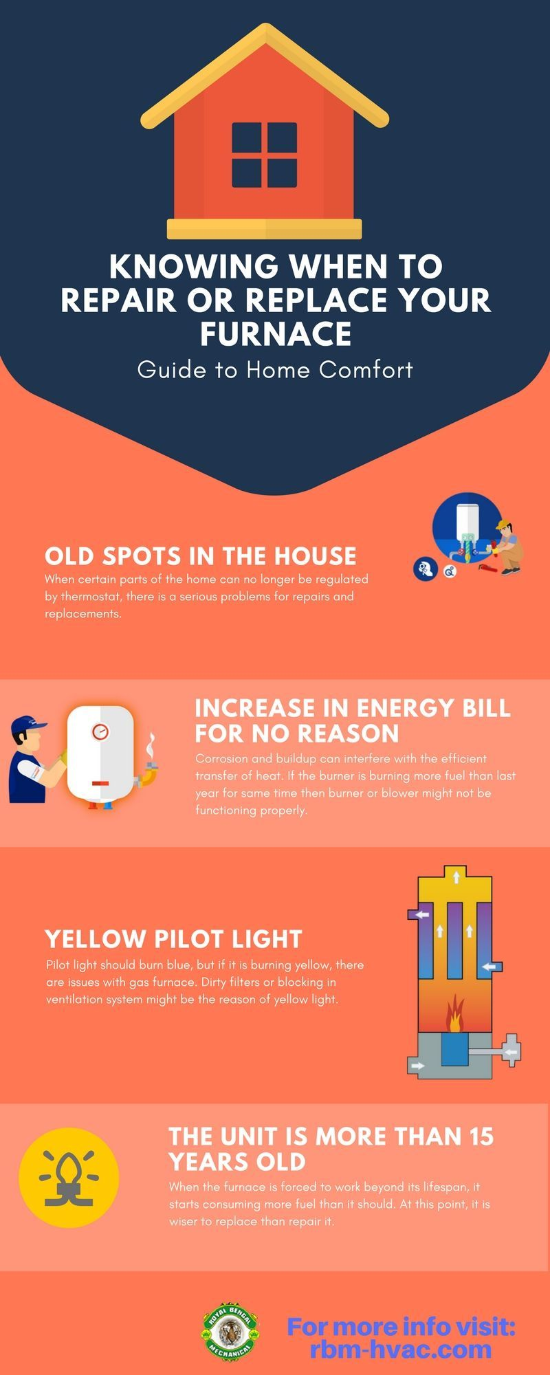 Knowing When To Repair Or Replace Your Furnace Infographic