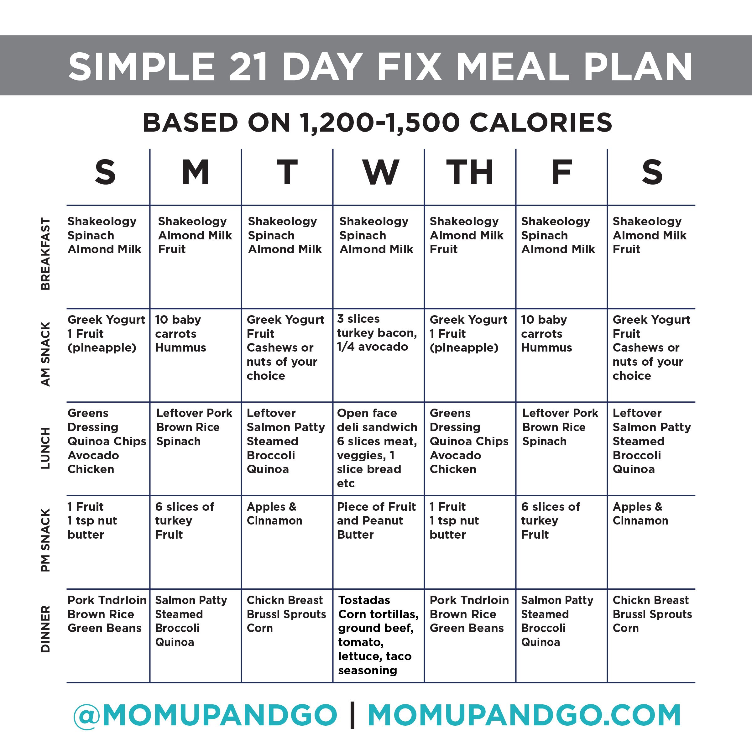 easy healthy meal plans for picky eaters