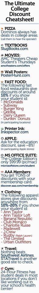 College discount cheat sheet