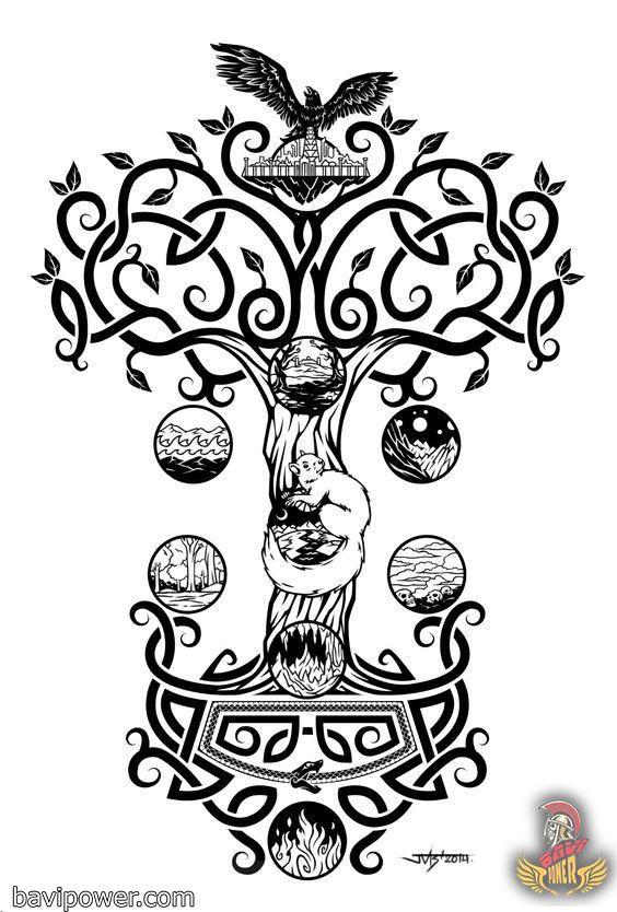 Yggdrasil Viking Tree of Life: The most complicated Viking symbol