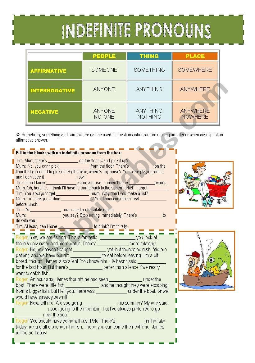hight resolution of Indefinite pronouns worksheet   Indefinite pronouns