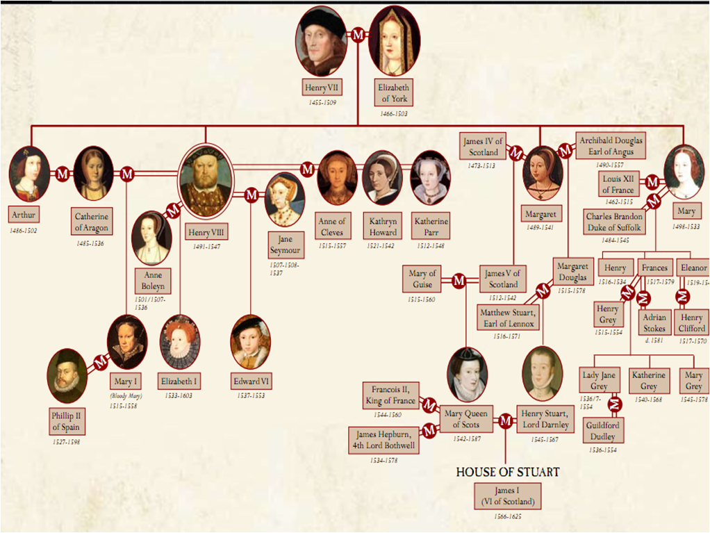 queen elizabeth family tree Yahoo Search Results Queen