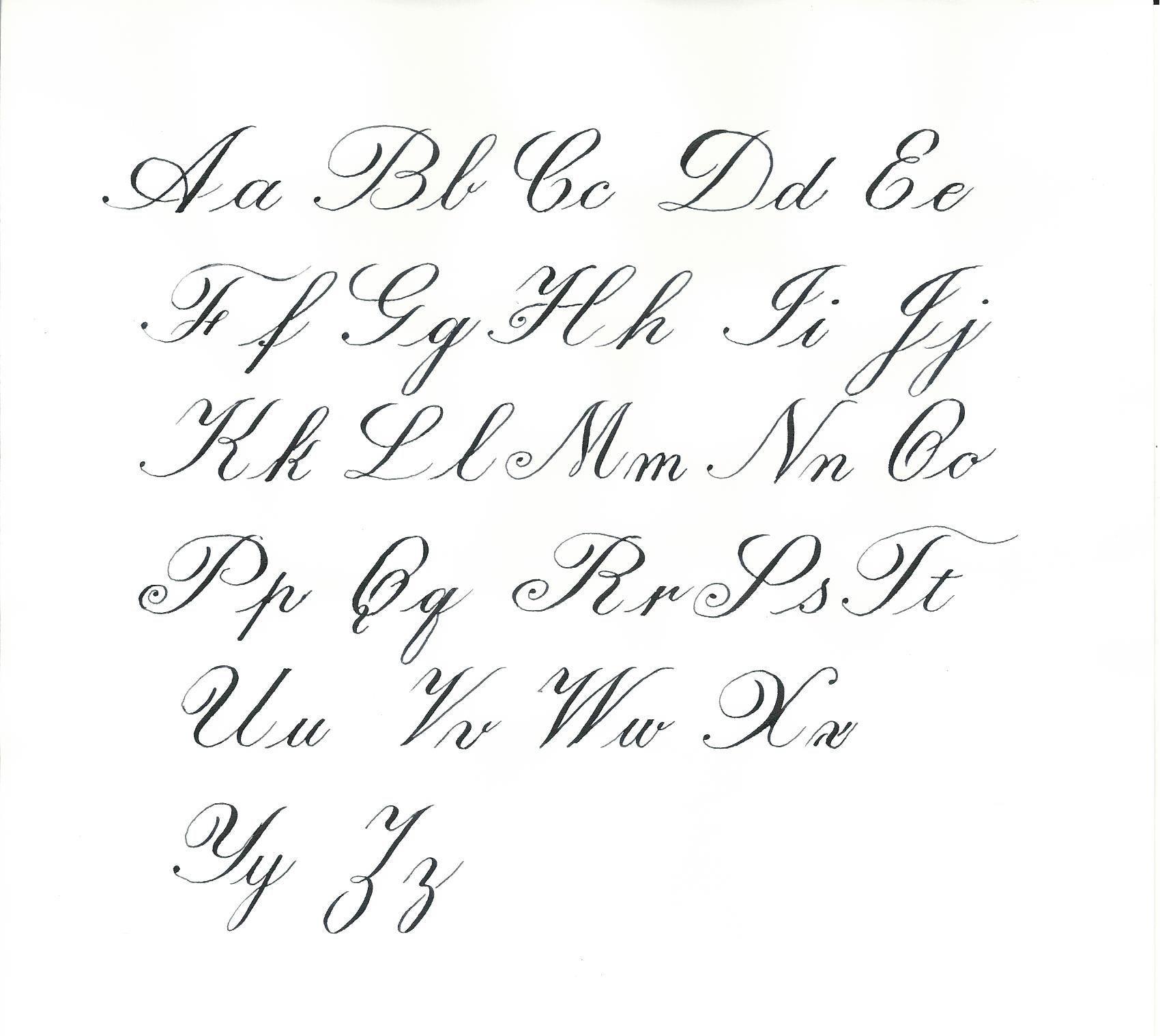 Cursive Writing Worksheets Cursive Alphabet Letter P 07d