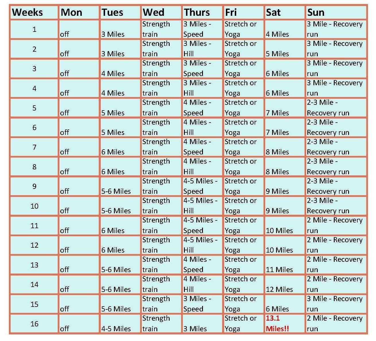 16 week half-marathon plan | fitness | pinterest | marathon, fitness
