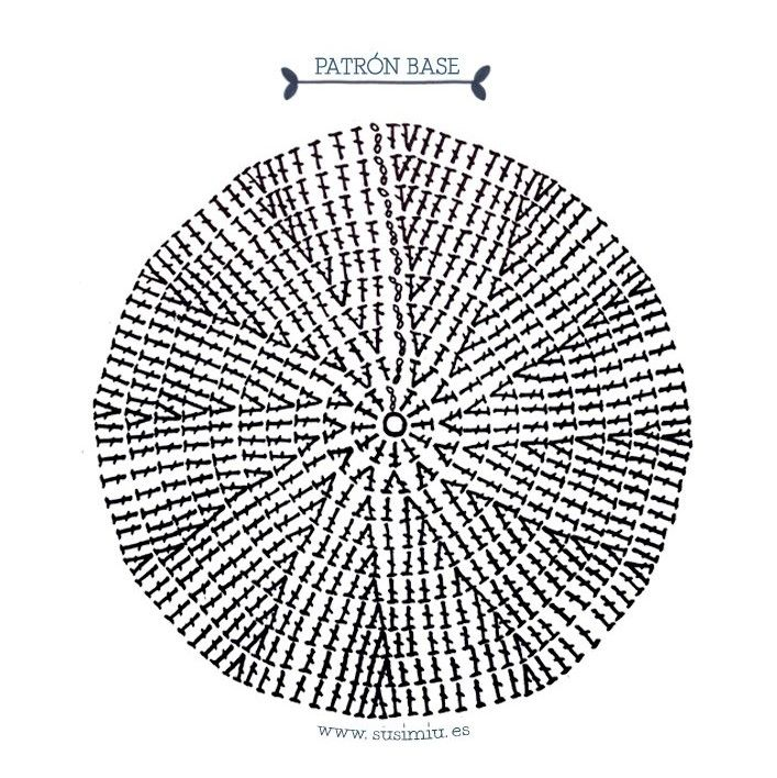 Patrón base con diseño de flores | Técnicas y Tutoriales a Crochet ...