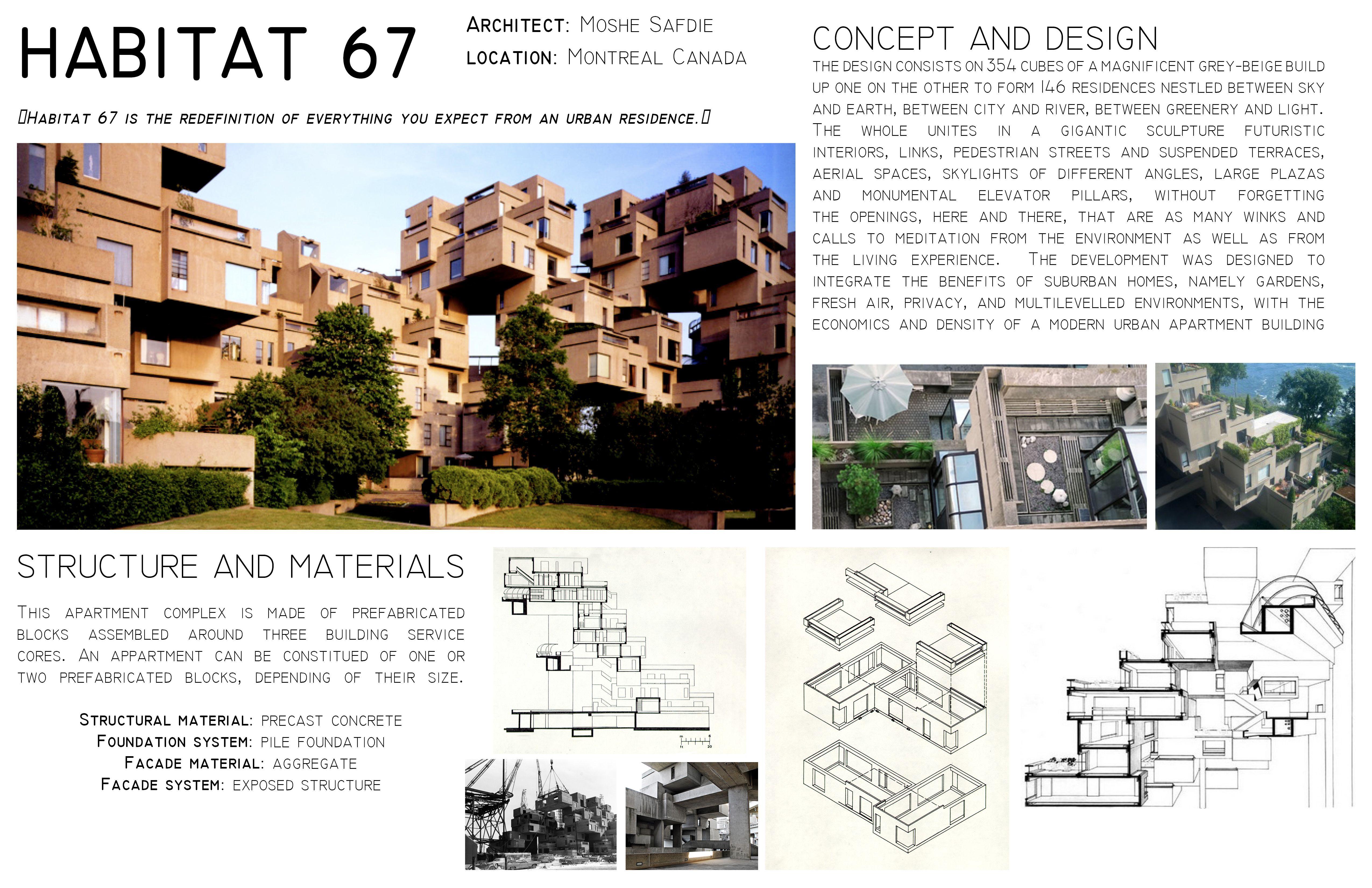 Habitat 67 Diagrams