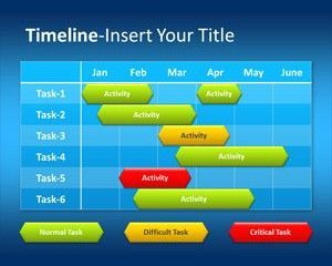 12 month timeline template