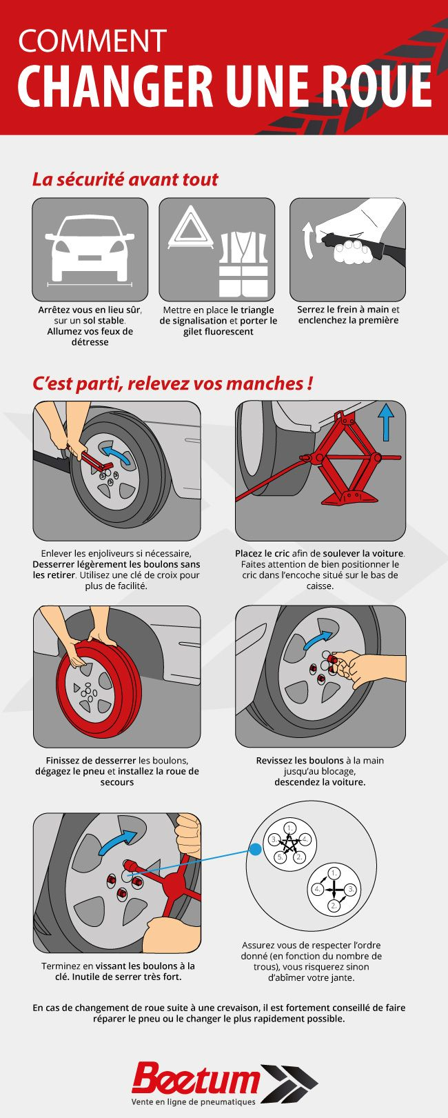 comment changer une roue en quelques tapes infographie pneu astuce auto astuces voiture. Black Bedroom Furniture Sets. Home Design Ideas