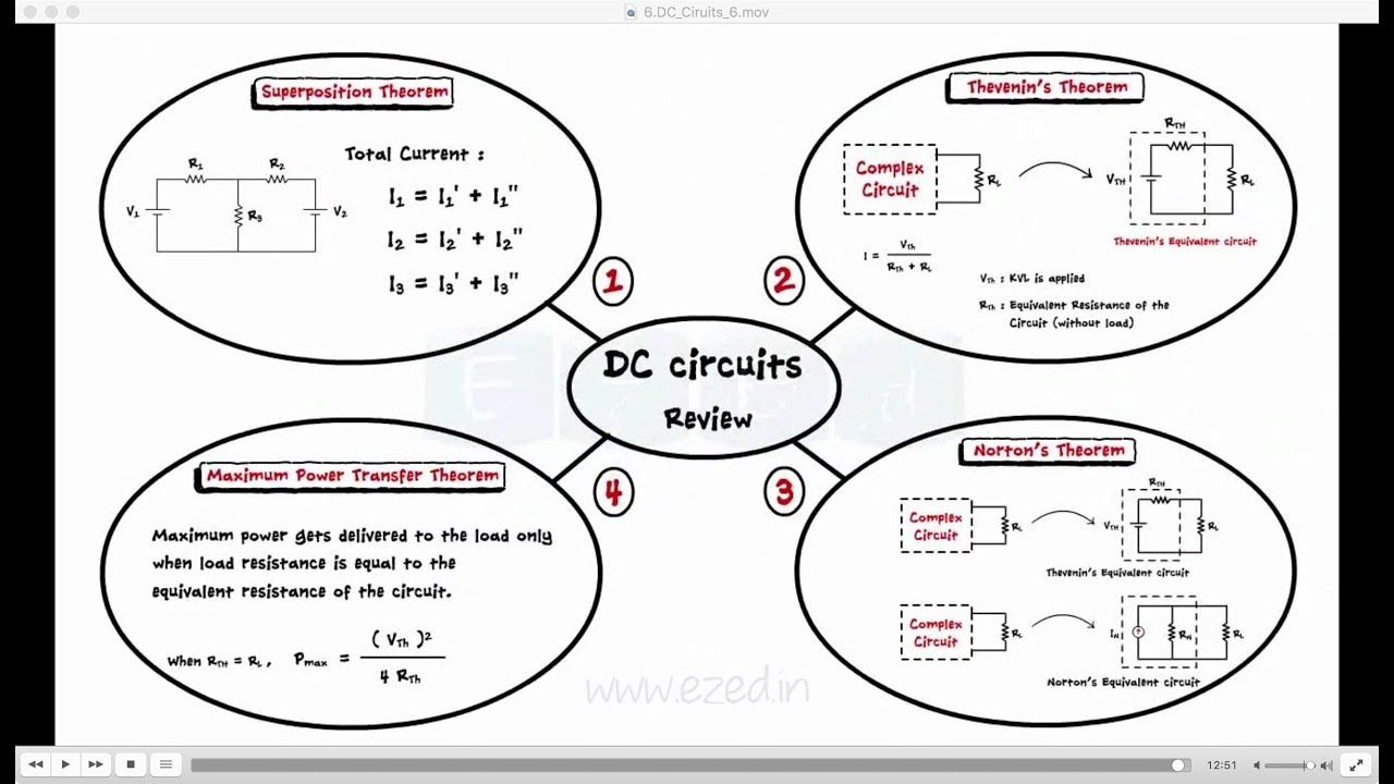 basic electrical- dc circuits part 6