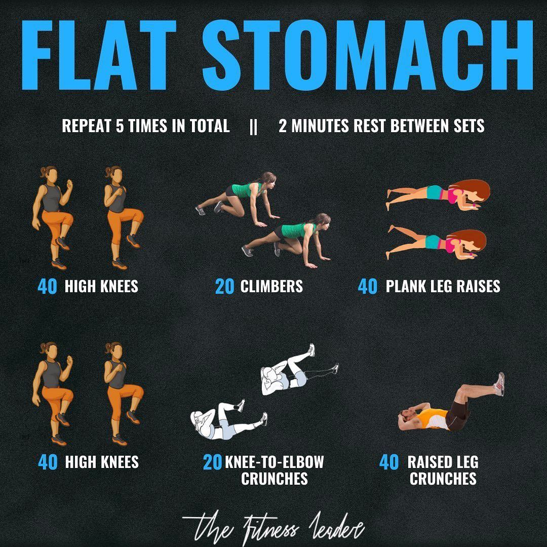 17 workouts for flat stomach aesthetic ideas