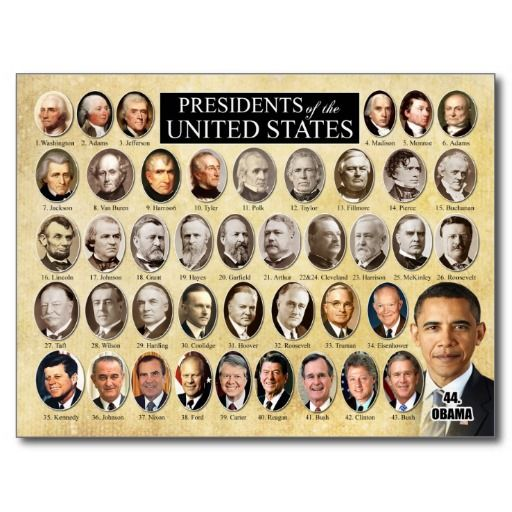 ap american history presidents charts Presidential chart - ap us history name_____ president & # party election year(s) date of term(s.