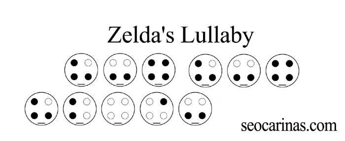 Ocarina Tabs Zelda S Lullaby Sound Essentials Avec Images