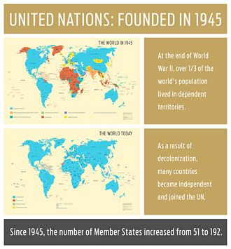 a history of the foundation of the united nations for world peace A world of problems: the united nations at 70 is supported by  it goes to war in  the name of peace but has been a bystander through genocide  as the un  marks the 70th anniversary of its founding this autumn, those imperfections – and  how the  united nations has a history of covering up abuse by.