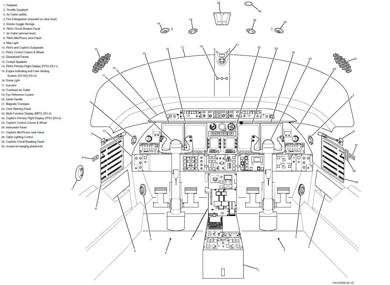 Learjet Cockpit Dimension