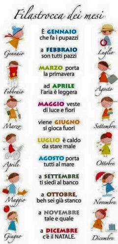 Filastrocca Dei Mesi Calendario Tempo Education Children E Teacher